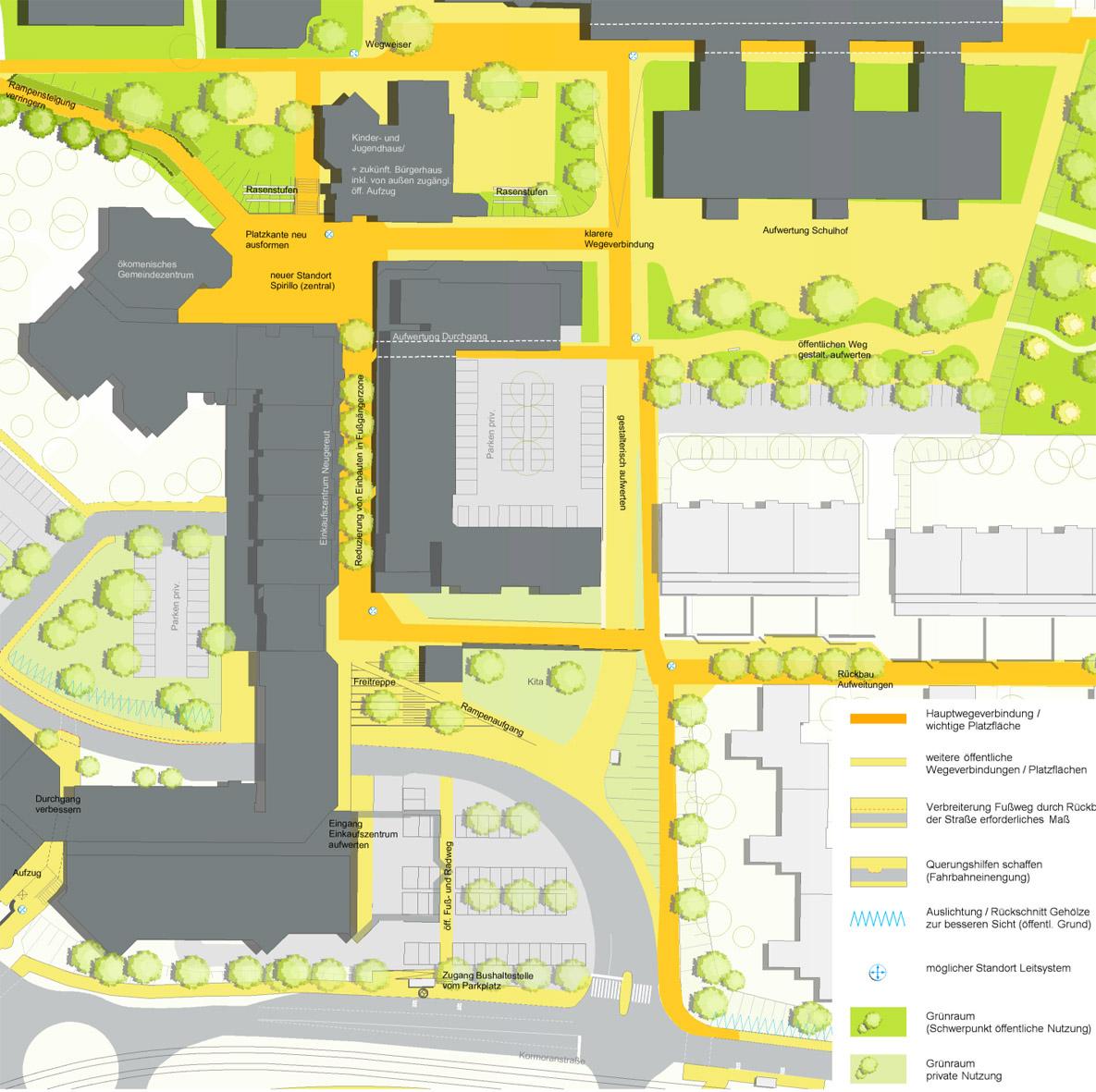 NGR_Entwurf Neue Mitte_plan